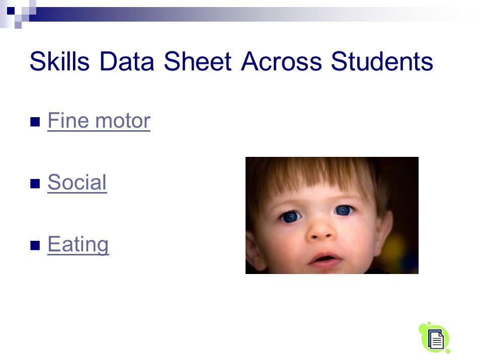 Skills Data Sheet Across Students Fine motor Social Eating