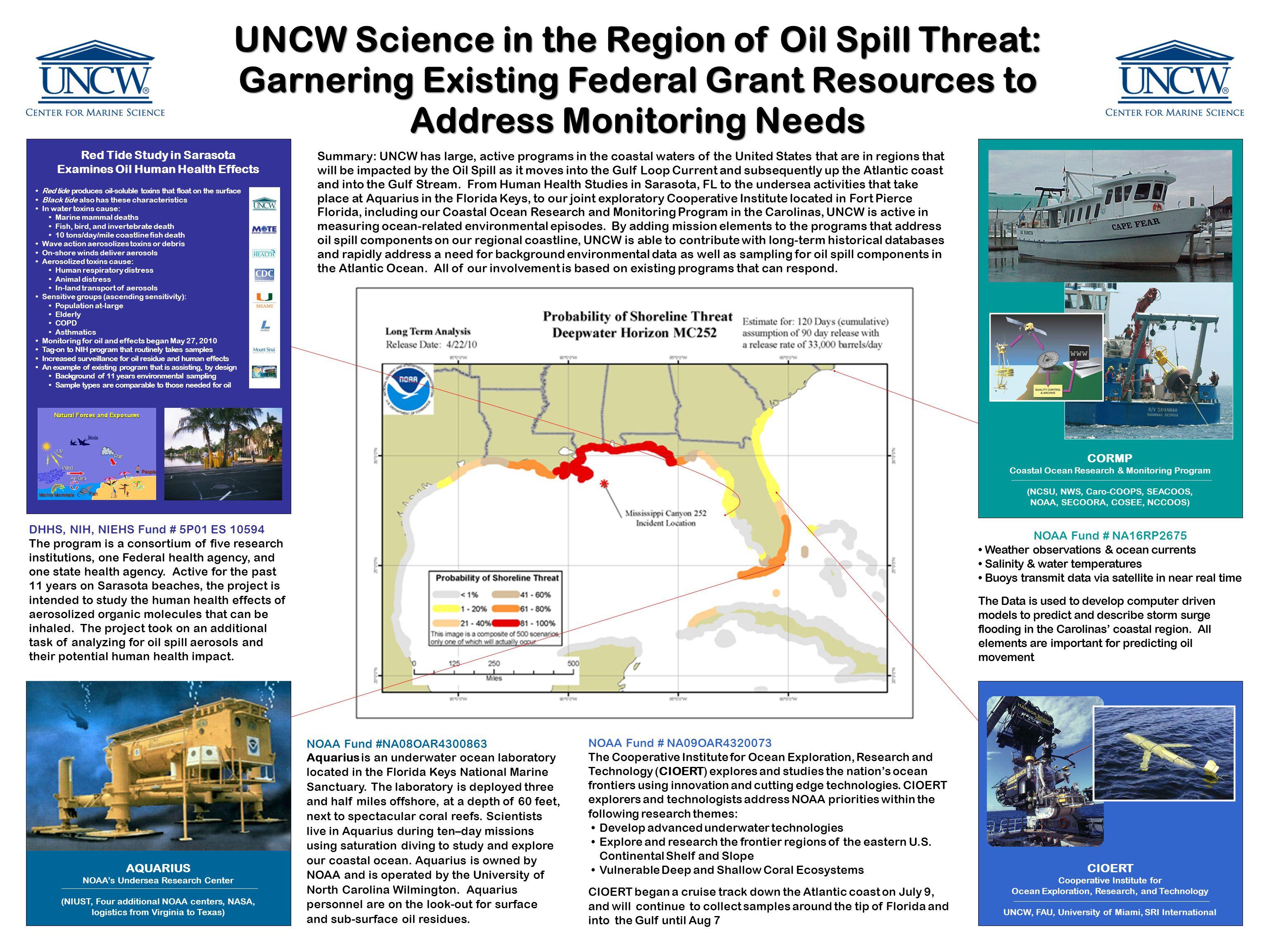 Red Tide Study in Sarasota Examines Oil Human Health Effects CORMP Coastal Ocean Research & Monitoring Program (NCSU, NWS, Caro-COOPS, SEACOOS, NOAA,