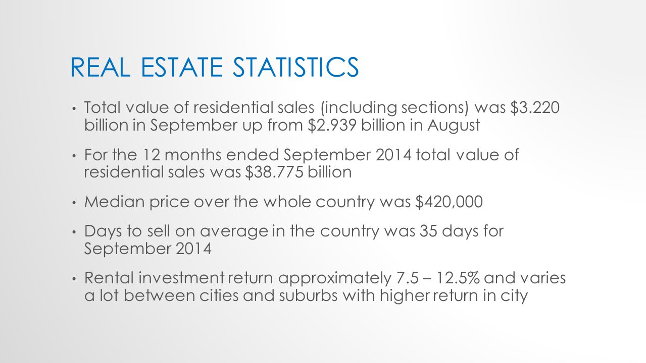 REAL ESTATE STATISTICS Total value of residential sales (including sections) was $3.220 billion in September up from $2.939 billion in August For the 12 months ended September 2014 total value of residential sales was $38.775 billion Median price over the whole country was $420,000 Days to sell on average in the country was 35 days for September 2014 Rental investment return approximately 7.5 – 12.5% and varies a lot between cities and suburbs with higher return in city