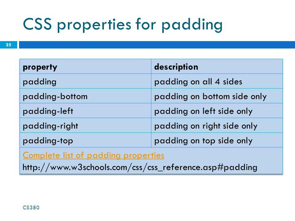CSS properties for padding CS380 25