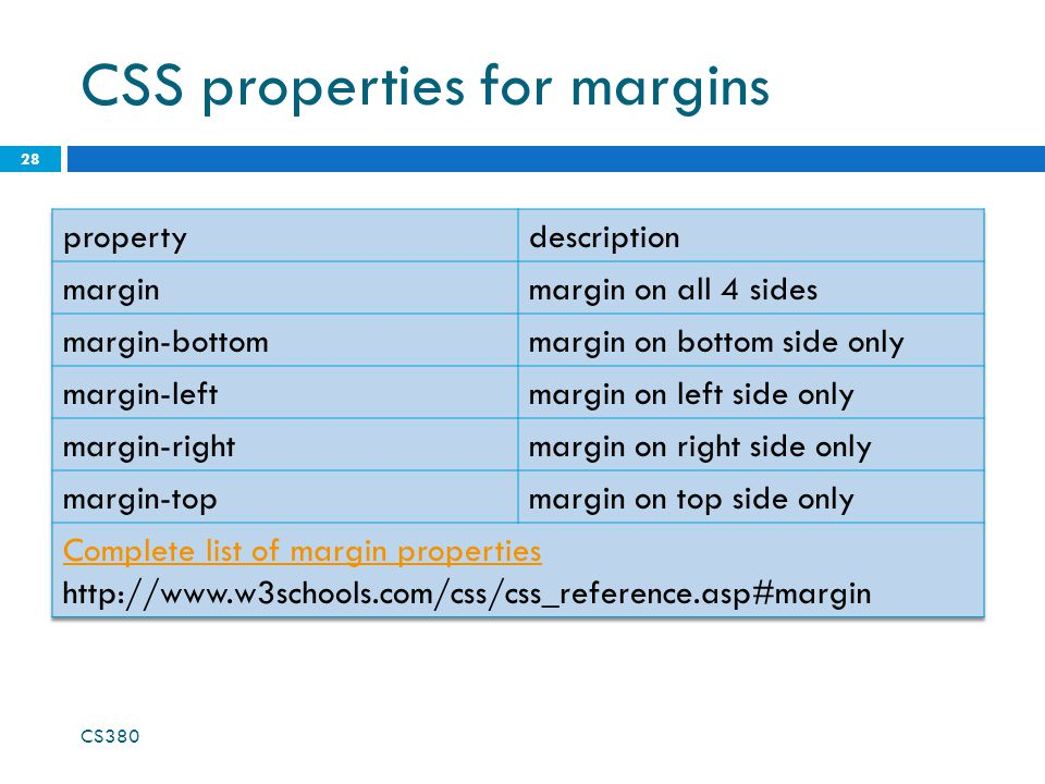 CSS properties for margins CS380 28