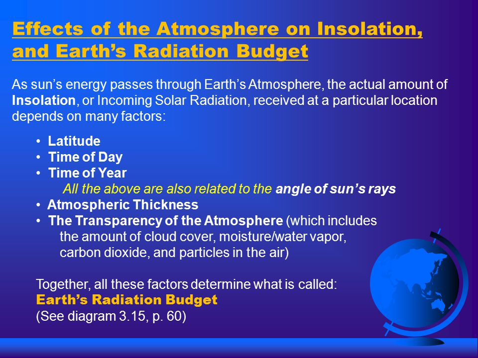 Effects of the Atmosphere on Insolation, and Earth's Radiation Budget As sun's energy passes through Earth's Atmosphere, the actual amount of Insolation, or Incoming Solar Radiation, received at a particular location depends on many factors: Latitude Time of Day Time of Year All the above are also related to the angle of sun's rays Atmospheric Thickness The Transparency of the Atmosphere (which includes the amount of cloud cover, moisture/water vapor, carbon dioxide, and particles in the air) Together, all these factors determine what is called: Earth's Radiation Budget (See diagram 3.15, p.