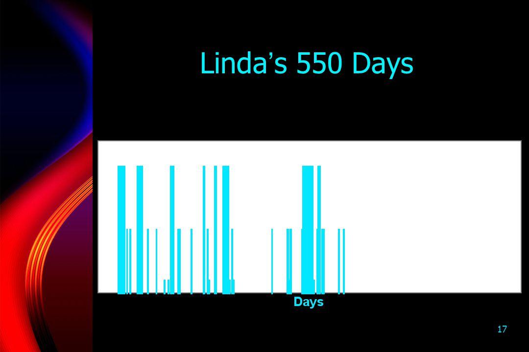 17 Linda's 550 Days
