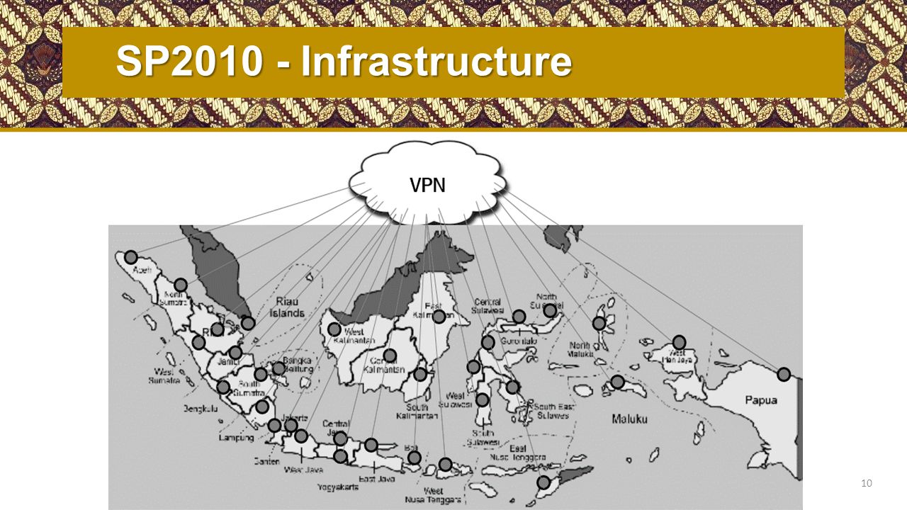 SP2010 - Infrastructure 10