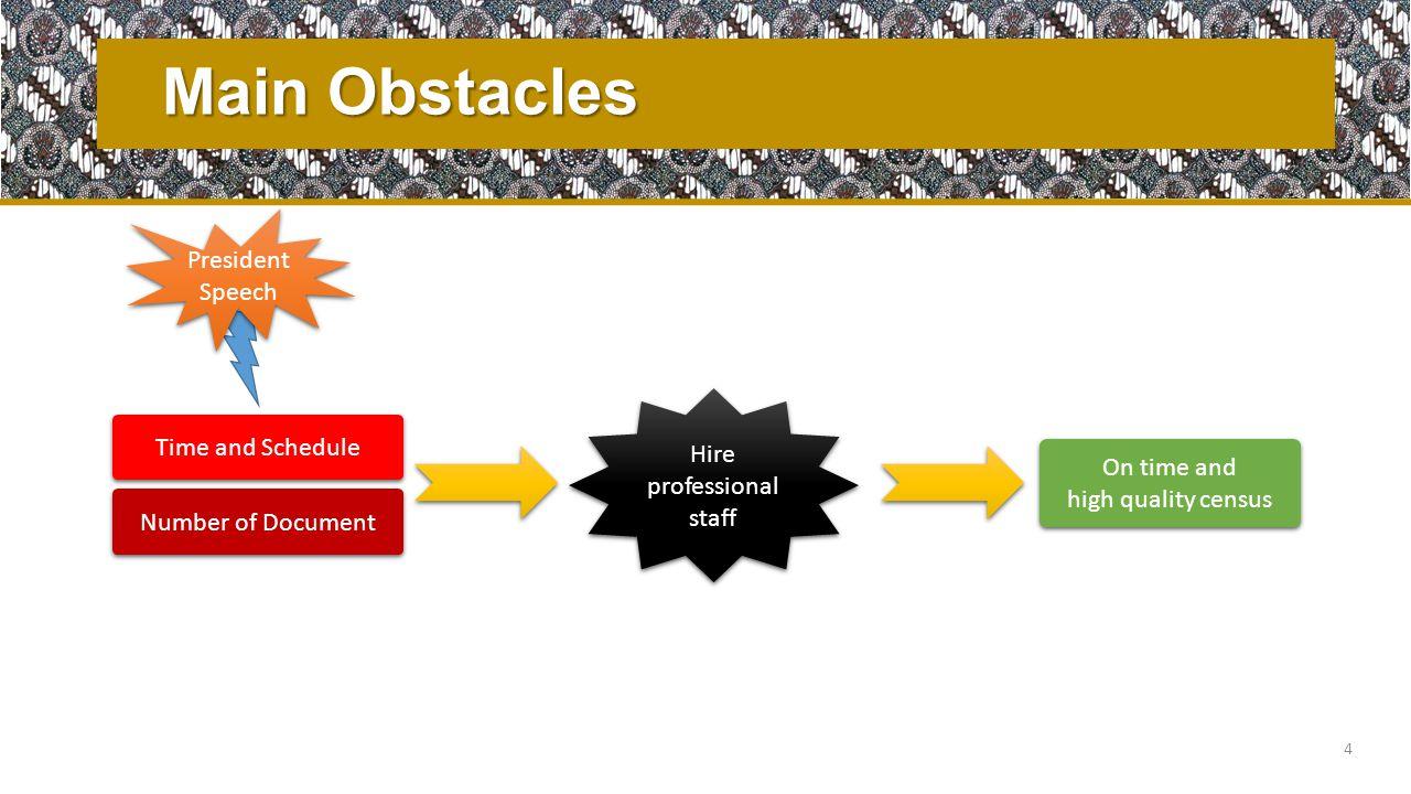 SP2010 – IT Benefit 1.