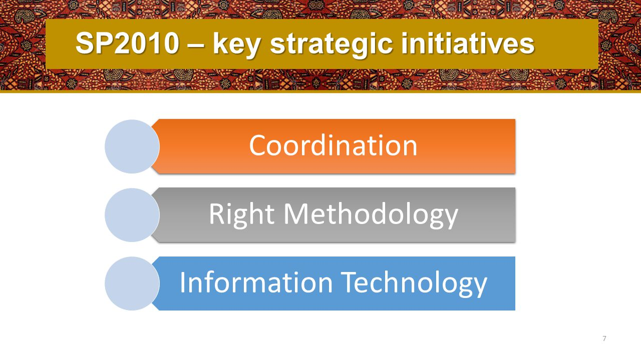 SP2010 – key strategic initiatives Coordination Right Methodology Information Technology 7