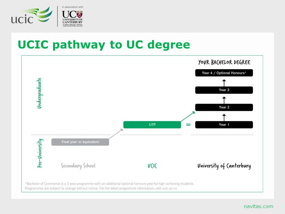 navitas.com UCIC pathway to UC degree