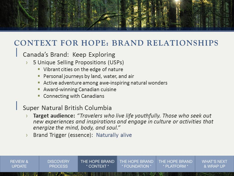 CONTEXT FOR HOPE: BRAND RELATIONSHIPS  Canada's Brand: Keep Exploring ›5 Unique Selling Propositions (USPs)  Vibrant cities on the edge of nature  Personal journeys by land, water, and air  Active adventure among awe-inspiring natural wonders  Award-winning Canadian cuisine  Connecting with Canadians  Super Natural British Columbia ›Target audience: Travelers who live life youthfully.