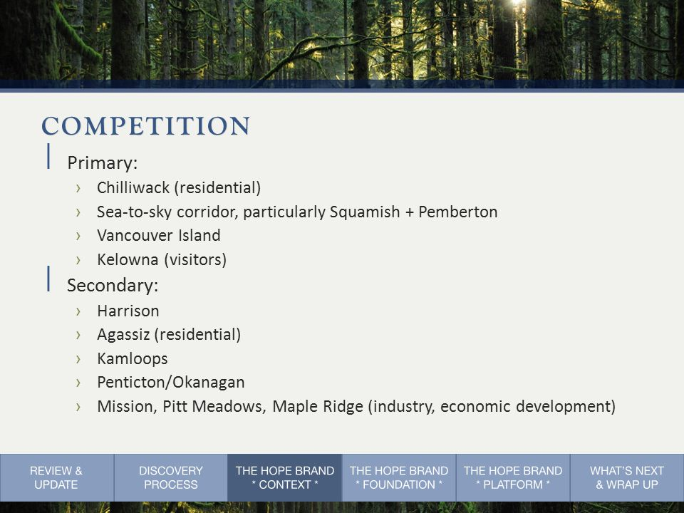 COMPETITION  Primary: ›Chilliwack (residential) ›Sea-to-sky corridor, particularly Squamish + Pemberton ›Vancouver Island ›Kelowna (visitors)  Secondary: ›Harrison ›Agassiz (residential) ›Kamloops ›Penticton/Okanagan ›Mission, Pitt Meadows, Maple Ridge (industry, economic development)