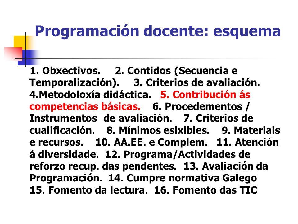 Programación docente: esquema 1. Obxectivos. 2. Contidos (Secuencia e Temporalización).