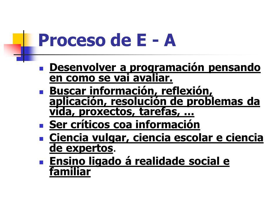 Proceso de E - A Desenvolver a programación pensando en como se vai avaliar.