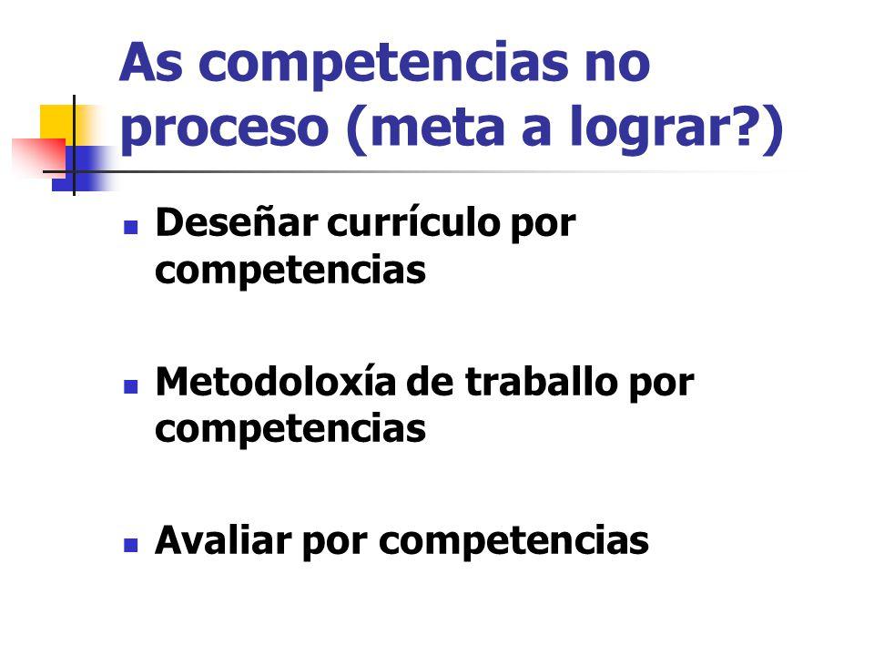 As competencias no proceso (meta a lograr ) Deseñar currículo por competencias Metodoloxía de traballo por competencias Avaliar por competencias