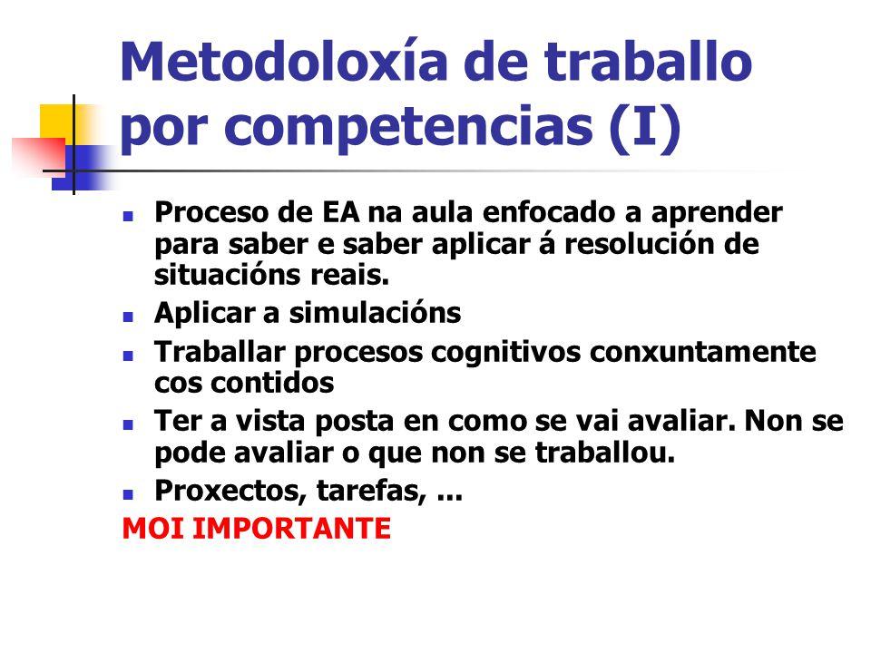 Metodoloxía de traballo por competencias (I) Proceso de EA na aula enfocado a aprender para saber e saber aplicar á resolución de situacións reais.