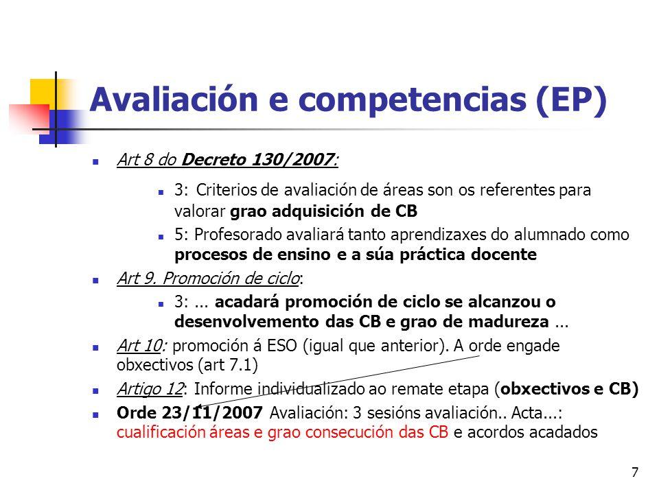 Avaliación e competencias (EP) Art 8 do Decreto 130/2007: 3: Criterios de avaliación de áreas son os referentes para valorar grao adquisición de CB 5: Profesorado avaliará tanto aprendizaxes do alumnado como procesos de ensino e a súa práctica docente Art 9.