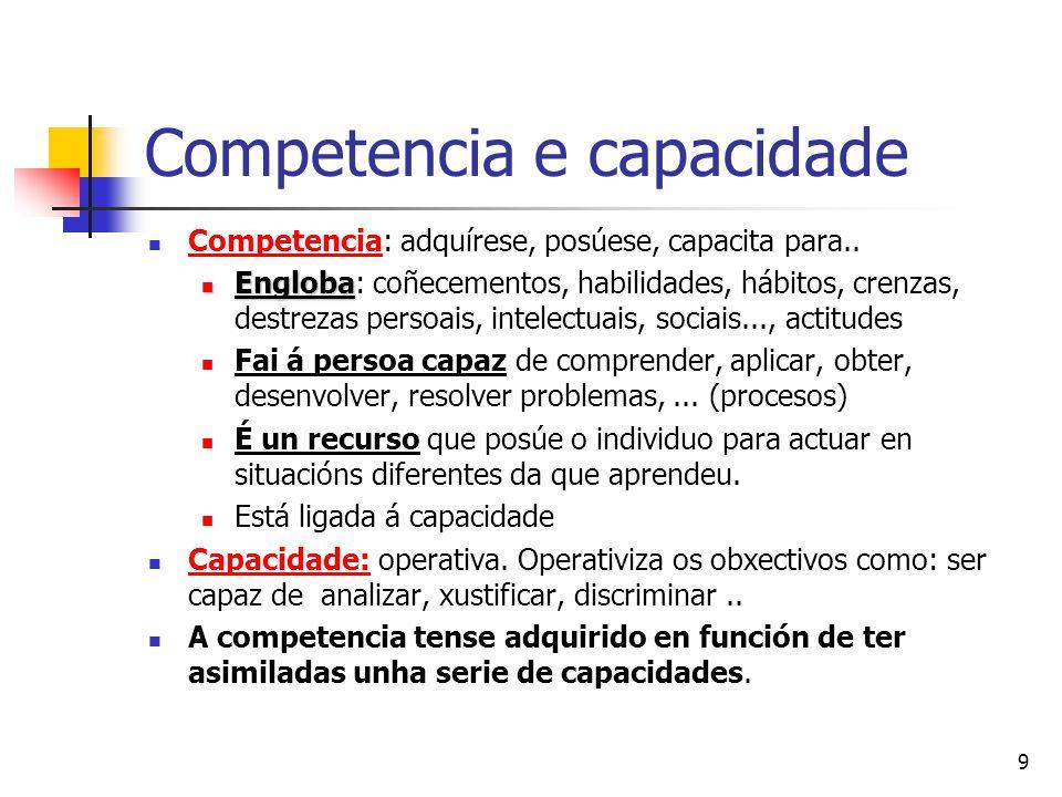 9 Competencia e capacidade Competencia: adquírese, posúese, capacita para..