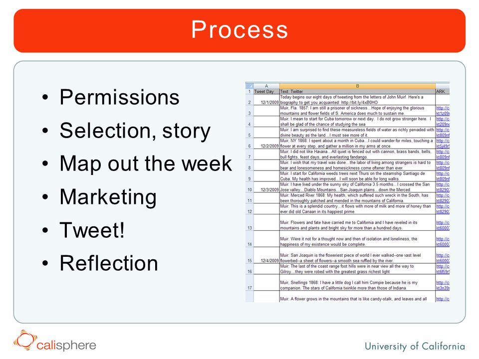 Process Permissions Selection, story Map out the week Marketing Tweet! Reflection