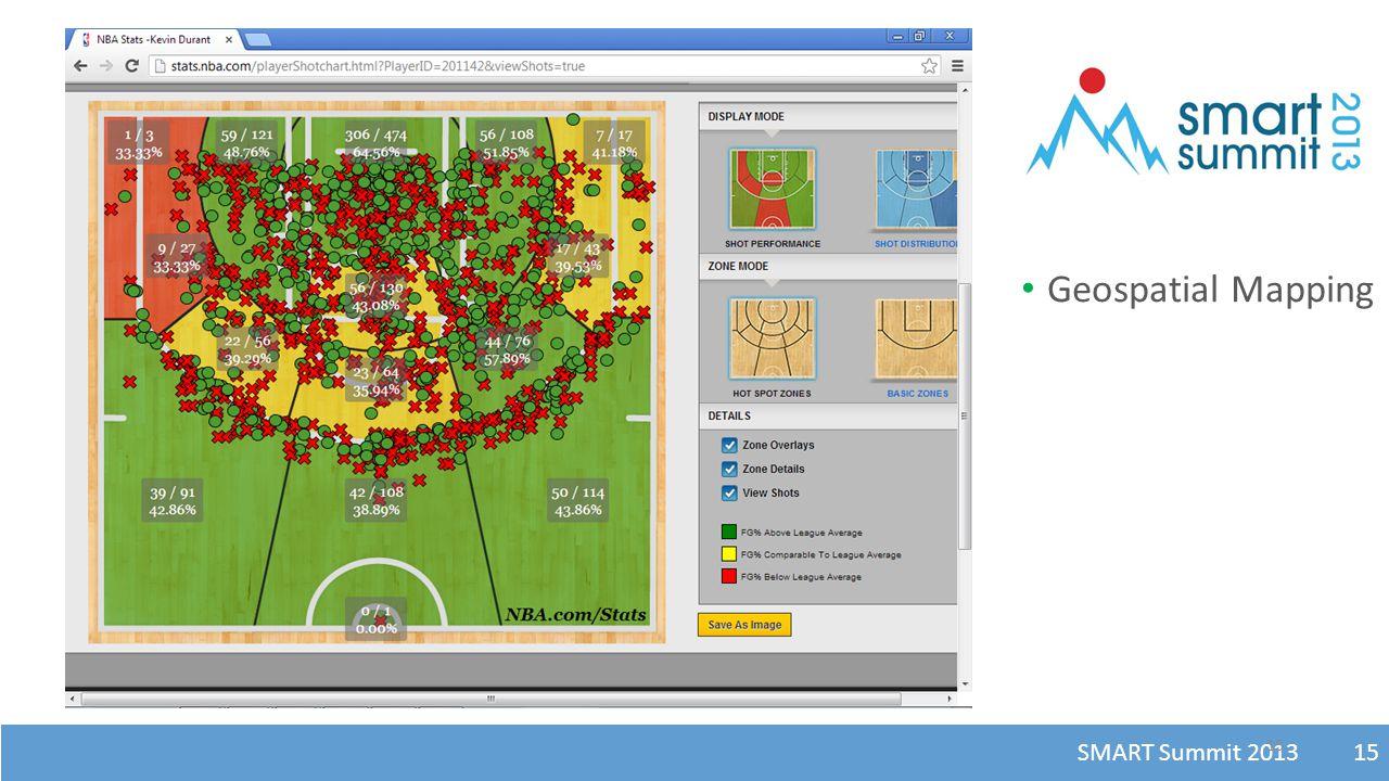 SMART Summit 2013 15 15 Geospatial Mapping