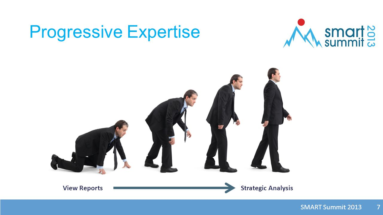 SMART Summit 2013 7 Progressive Expertise 7 View ReportsStrategic Analysis
