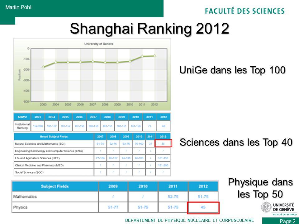 Page 2 Martin Pohl DEPARTEMENT DE PHYSIQUE NUCLEAIRE ET CORPUSCULAIRE Shanghai Ranking 2012 UniGe dans les Top 100 Physique dans les Top 50 Sciences dans les Top 40