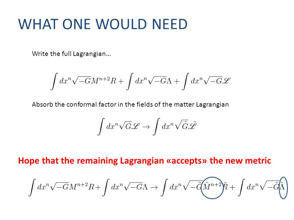 WHAT ONE WOULD NEED Write the full Lagrangian… Absorb the conformal factor in the fields of the matter Lagrangian Hope that the remaining Lagrangian «accepts» the new metric