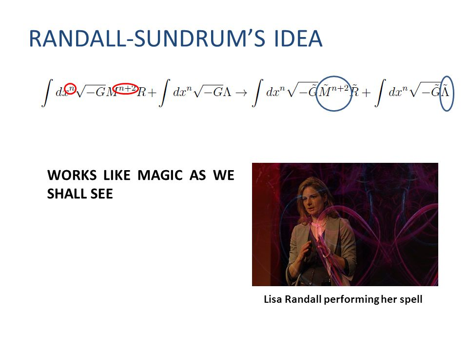 RANDALL-SUNDRUM'S IDEA WORKS LIKE MAGIC AS WE SHALL SEE Lisa Randall performing her spell