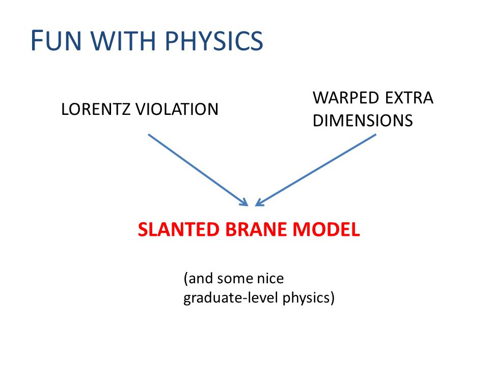 F UN WITH PHYSICS LORENTZ VIOLATION WARPED EXTRA DIMENSIONS SLANTED BRANE MODEL (and some nice graduate-level physics)