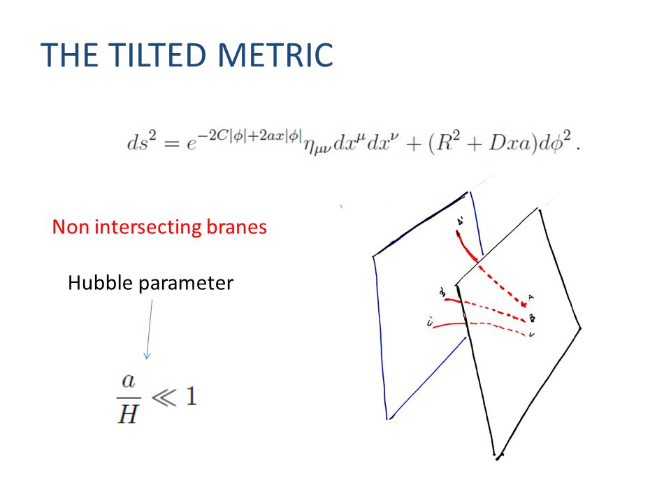THE TILTED METRIC Hubble parameter Non intersecting branes