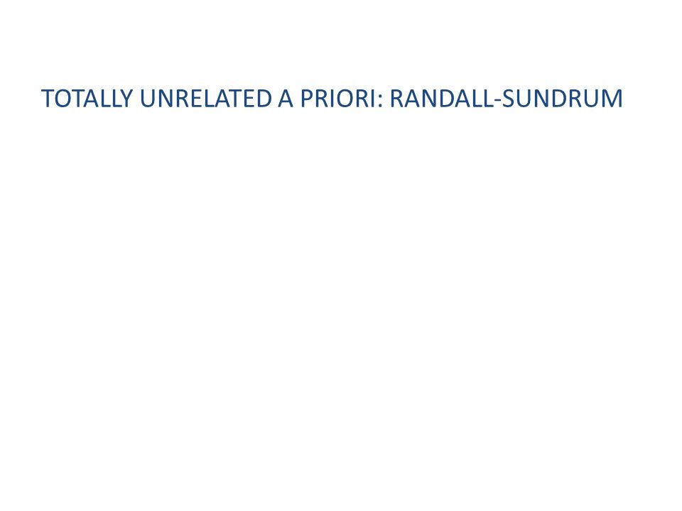 TOTALLY UNRELATED A PRIORI: RANDALL-SUNDRUM
