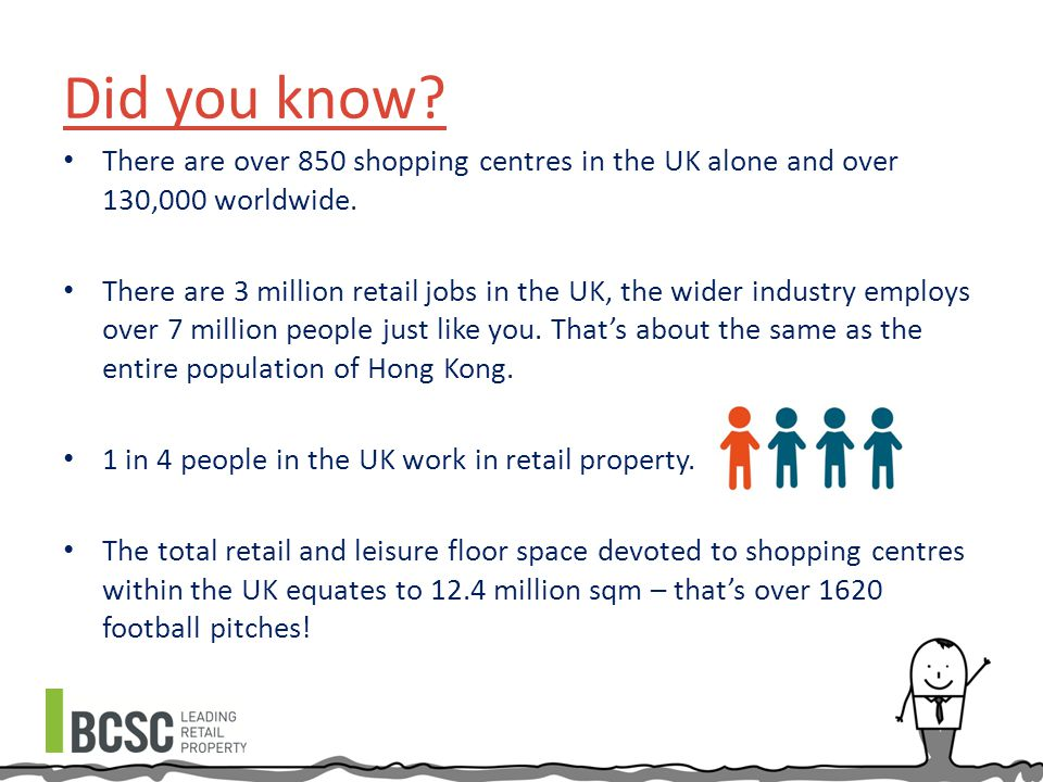 Did you know. There are over 850 shopping centres in the UK alone and over 130,000 worldwide.