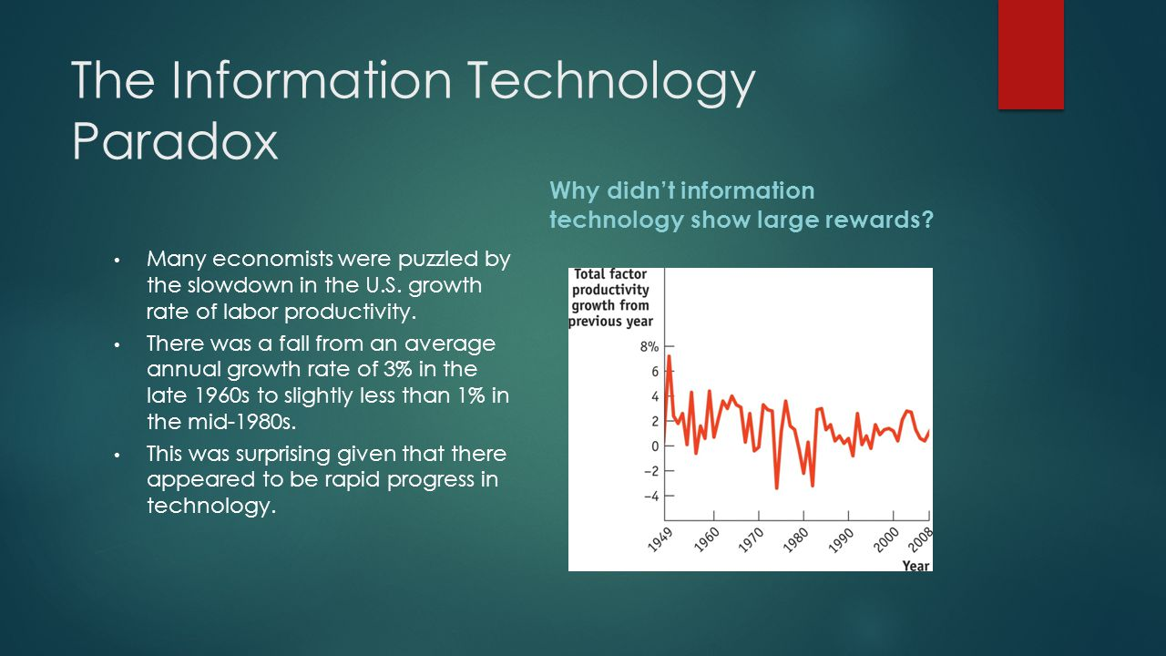 The Information Technology Paradox Many economists were puzzled by the slowdown in the U.S. growth rate of labor productivity. There was a fall from a