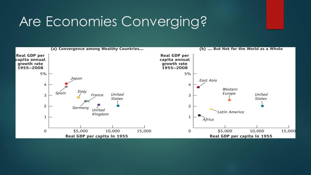 Are Economies Converging