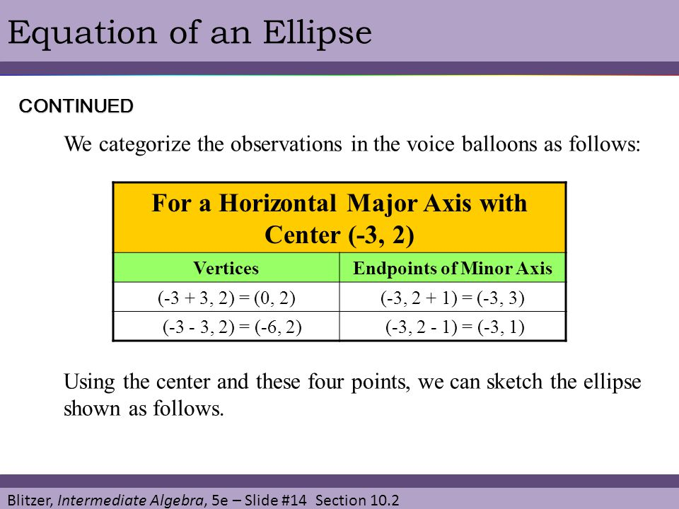 Blitzer, Intermediate Algebra, 5e – Slide #14 Section 10.2 Equation of an Ellipse We categorize the observations in the voice balloons as follows: CON