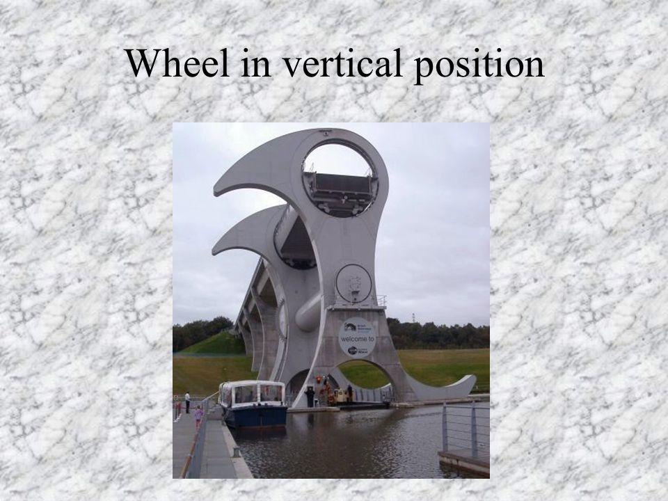 Wheel in vertical position