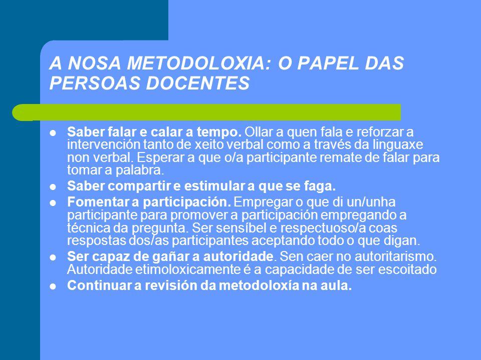 A NOSA METODOLOXIA: O PAPEL DAS PERSOAS DOCENTES Saber falar e calar a tempo.