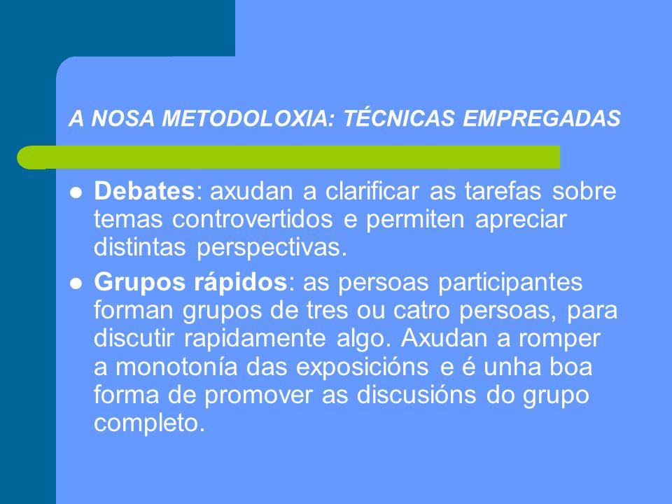 A NOSA METODOLOXIA: TÉCNICAS EMPREGADAS Debates: axudan a clarificar as tarefas sobre temas controvertidos e permiten apreciar distintas perspectivas.