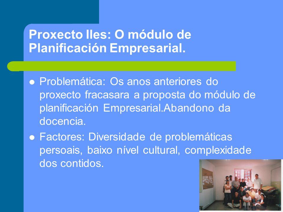 Proxecto Iles: O módulo de Planificación Empresarial.