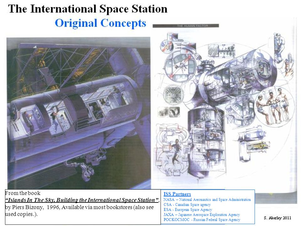 Also See Reference Guide to The International Space Station , by Gary Kitmacher, 2006, Available via Apogee Books, www.apogeebooks.com