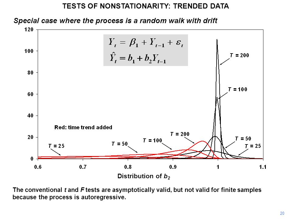 Special case where the process is a random walk with drift TESTS OF NONSTATIONARITY: TRENDED DATA 20 The conventional t and F tests are asymptotically valid, but not valid for finite samples because the process is autoregressive.
