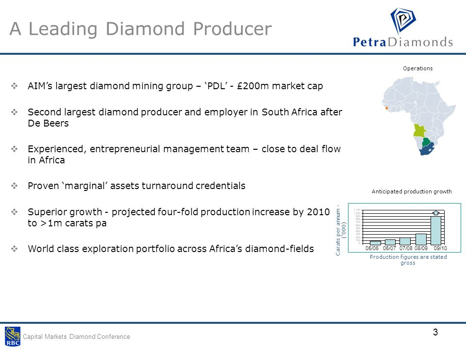 Capital Markets Diamond Conference 4 The Petra Board Adonis Pouroulis Chairman Successful mining entrepreneur Founded Petra Diamonds in 1997 and floated first diamond company on AIM Built Petra into pan-African diamond group with 3000 employees Instrumental in raising funds to help finance and structure early stage mining companies in Africa Johan Dippenaar CEO One of South Africa's most successful diamond entrepreneurs with 18 years experience Founded diamond group in 1991 and grew portfolio to 3 producing mines before listing as Crown Diamonds on ASX Merger with Petra in 2004 – now at helm of AIM's largest diamond company David Abery Finance Director Extensive experience as Chief Financial Officer in South African and UK business environments In-depth knowledge of AIM Integral to structuring and deliverance of strategic group corporate development, including acquisitions and joint ventures Jim Davidson Technical Director Acknowledged world authority on kimberlite geology and exploration; >20 years experience in mine management Formerly Head of Diamond Exploration for Rio Tinto across Southern Africa As Technical Director of Crown Diamonds, managed specialist underground fissure mines over a decade