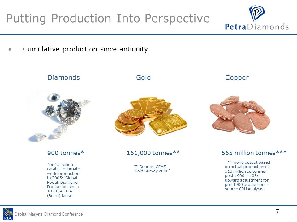 Capital Markets Diamond Conference 7 Putting Production Into Perspective Cumulative production since antiquity Diamonds Gold Copper 161,000 tonnes** 900 tonnes*565 million tonnes*** *or 4.5 billion carats - estimate world production to 2005: 'Global Rough Diamond Production since 1870', A.