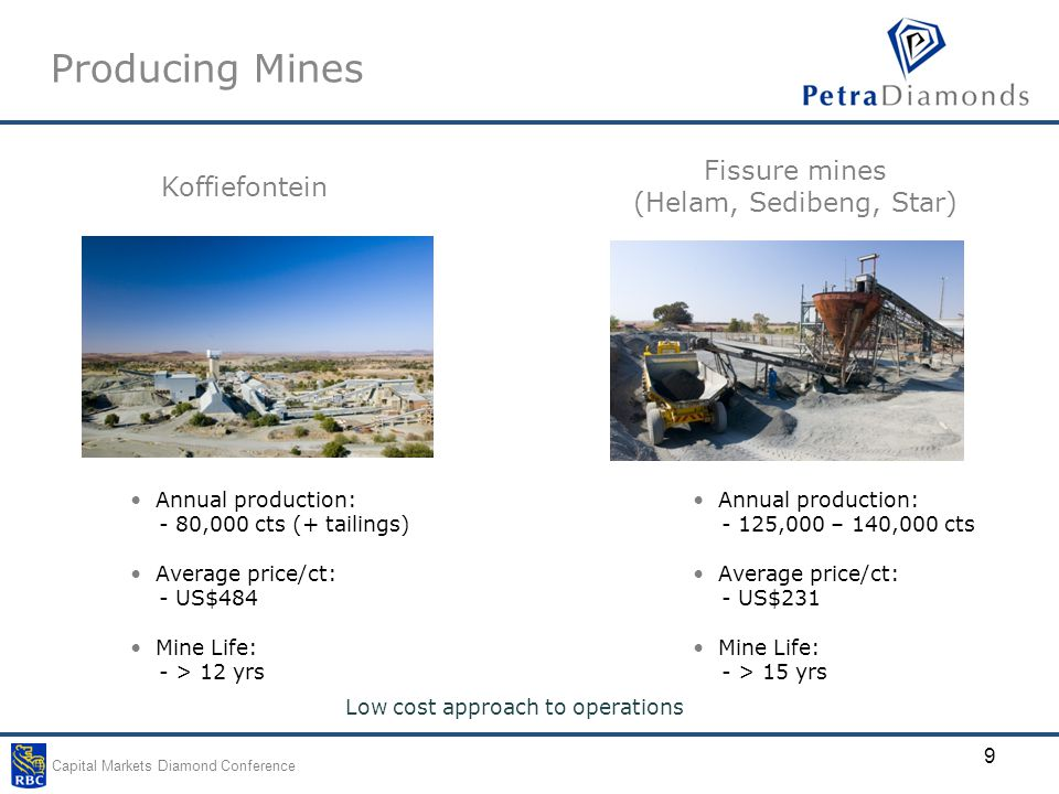 Capital Markets Diamond Conference 9 Producing Mines Koffiefontein Fissure mines (Helam, Sedibeng, Star) Annual production: - 125,000 – 140,000 cts Average price/ct: - US$231 Mine Life: - > 15 yrs Annual production: - 80,000 cts (+ tailings) Average price/ct: - US$484 Mine Life: - > 12 yrs Low cost approach to operations