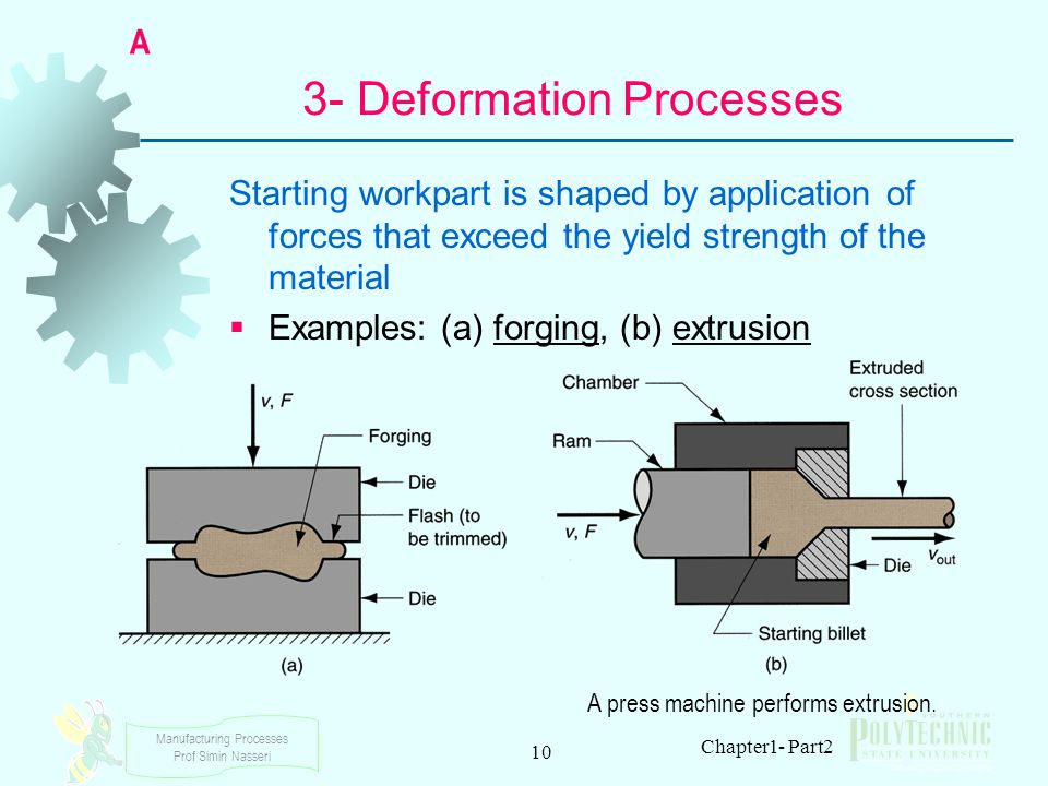 Manufacturing Processes Prof Simin Nasseri 10 Chapter1- Part2 3- Deformation Processes Starting workpart is shaped by application of forces that excee