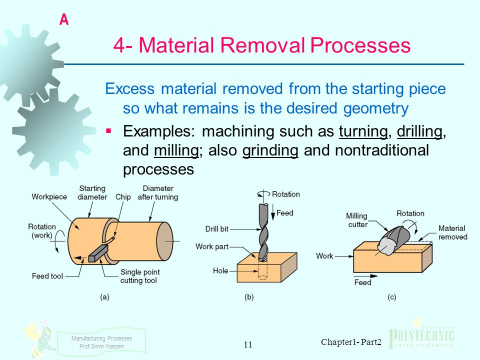 Manufacturing Processes Prof Simin Nasseri 11 Chapter1- Part2 4- Material Removal Processes Excess material removed from the starting piece so what re