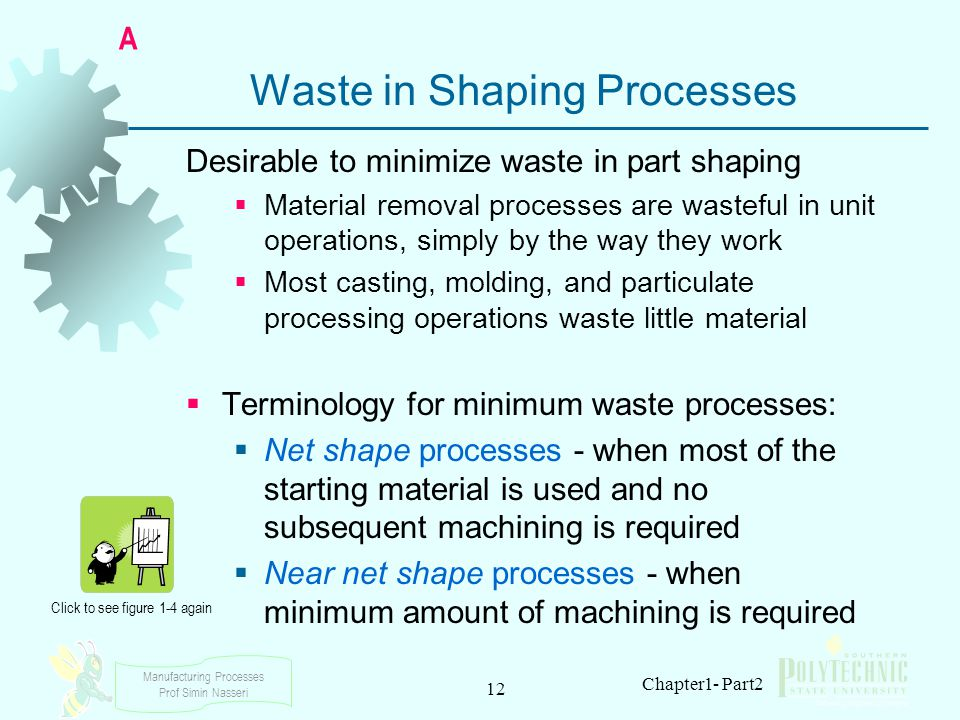 Manufacturing Processes Prof Simin Nasseri 12 Chapter1- Part2 Waste in Shaping Processes Desirable to minimize waste in part shaping  Material remova
