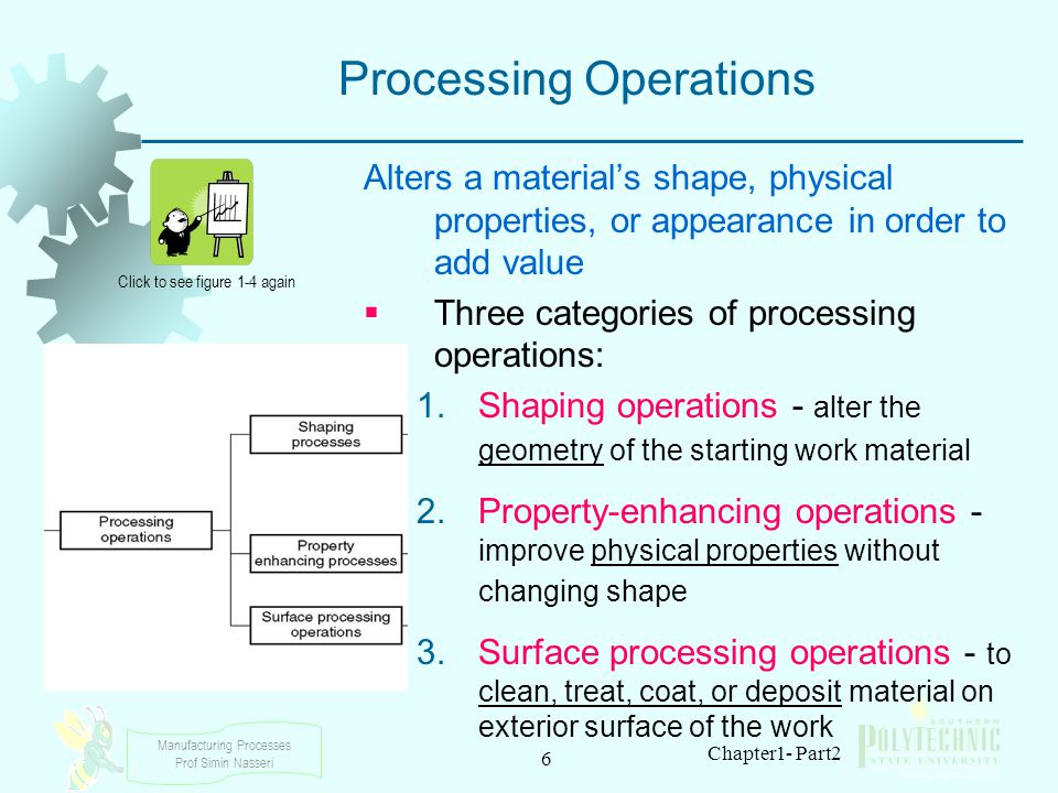 Manufacturing Processes Prof Simin Nasseri 6 Chapter1- Part2 Processing Operations Alters a material's shape, physical properties, or appearance in or