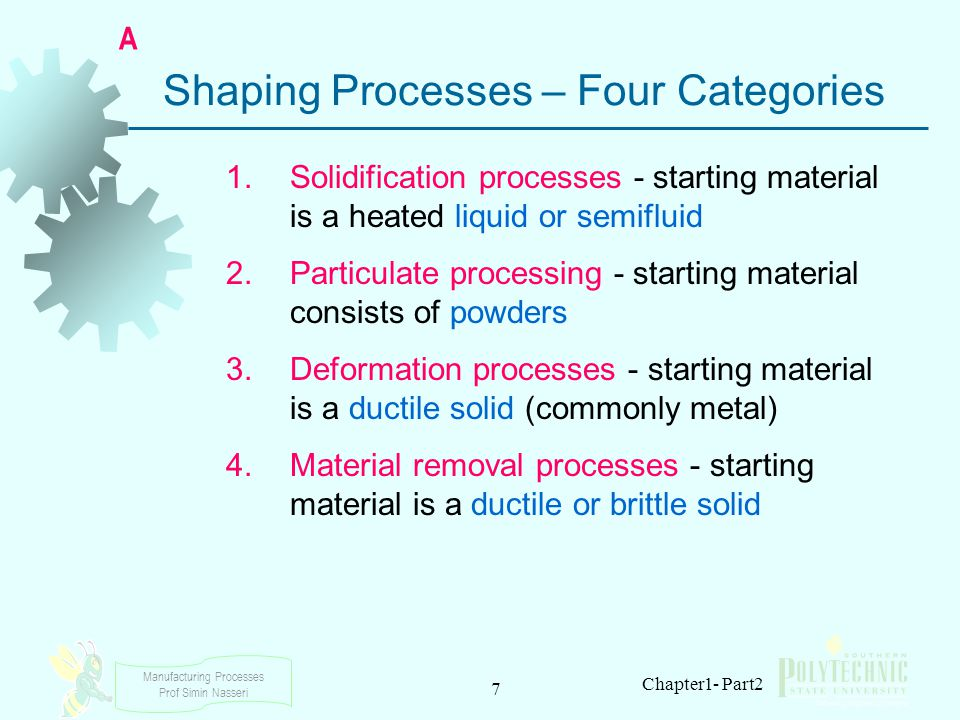 Manufacturing Processes Prof Simin Nasseri 7 Chapter1- Part2 Shaping Processes – Four Categories 1.Solidification processes - starting material is a h