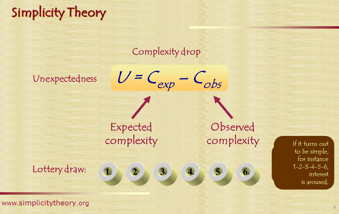 www. simplicitytheory.org 3 Simplicity Theory U = C exp – C obs Expected complexity Observed complexity Interest Emotional intensity Interest Emotiona