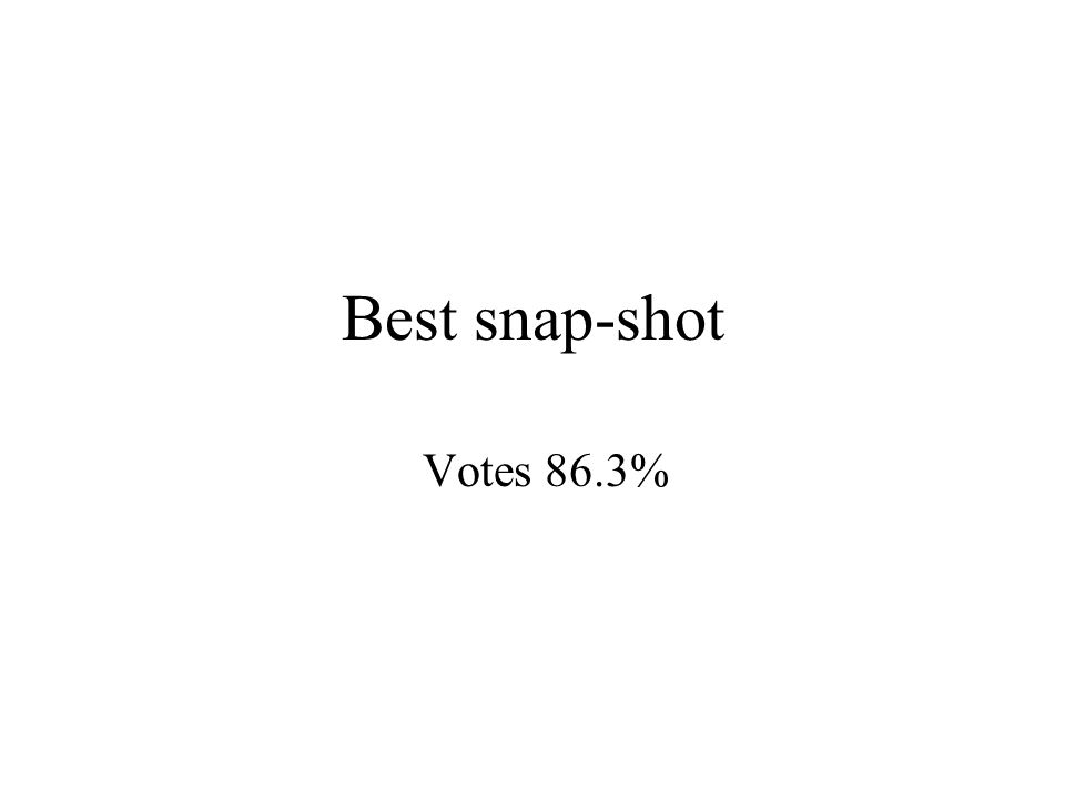 Best snap-shot Votes 86.3%