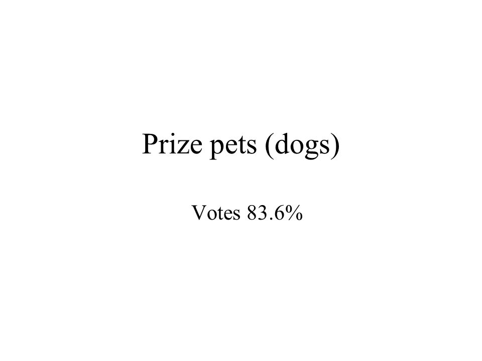 Prize pets (dogs) Votes 83.6%