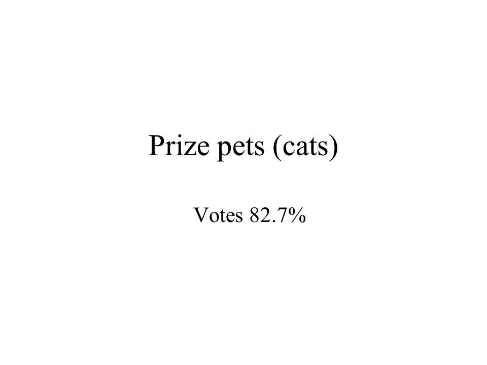 Prize pets (cats) Votes 82.7%